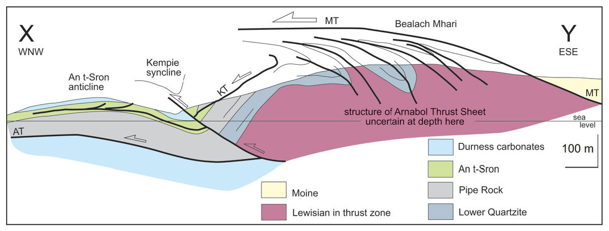 http://earthwise.bgs.ac.uk/index.php/The_Moine_Thrust_Belt_at_Loch_Eriboll._Transect_3:_Kempie_-_an_excursion